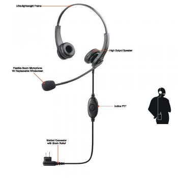 Headphones light double-sided
